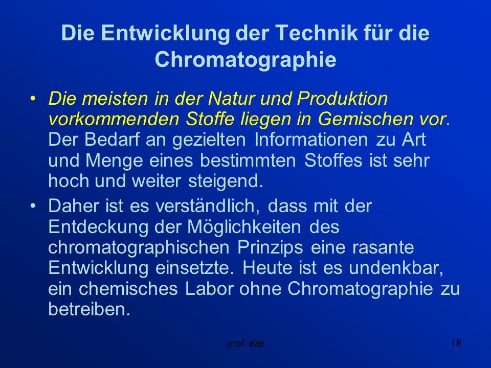 Die Entwicklung der Technik für die Chromatographie