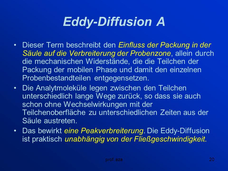 Eddy-Diffusion A