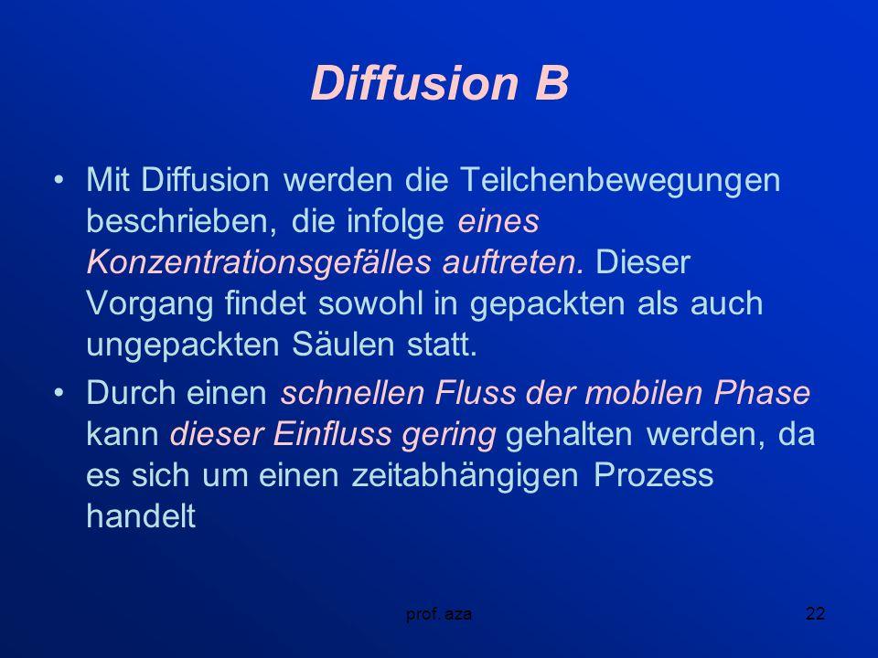 Diffusion B