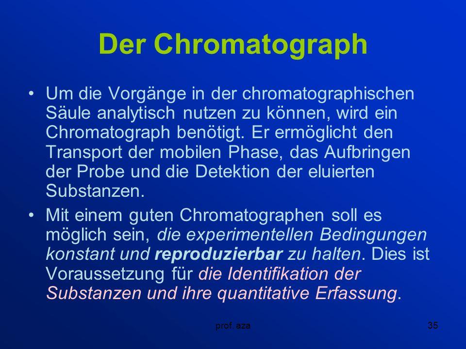 Der Chromatograph
