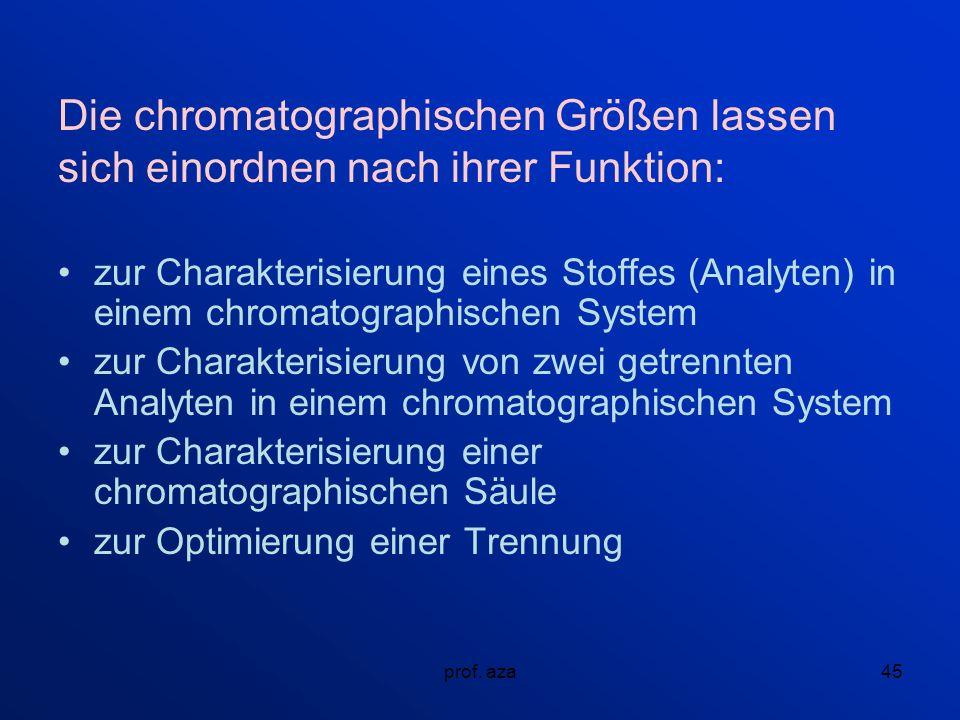 Die chromatographischen Größen lassen sich einordnen nach ihrer Funktion: