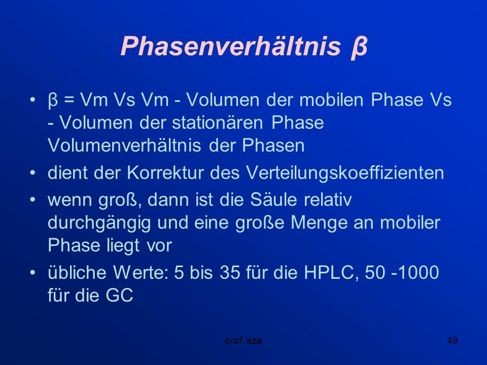 Phasenverhältnis β β = Vm Vs Vm - Volumen der mobilen Phase Vs - Volumen der stationären Phase Volumenverhältnis der Phasen.