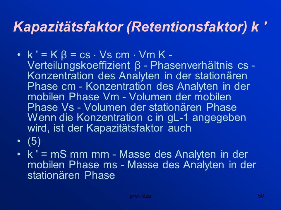 Kapazitätsfaktor (Retentionsfaktor) k