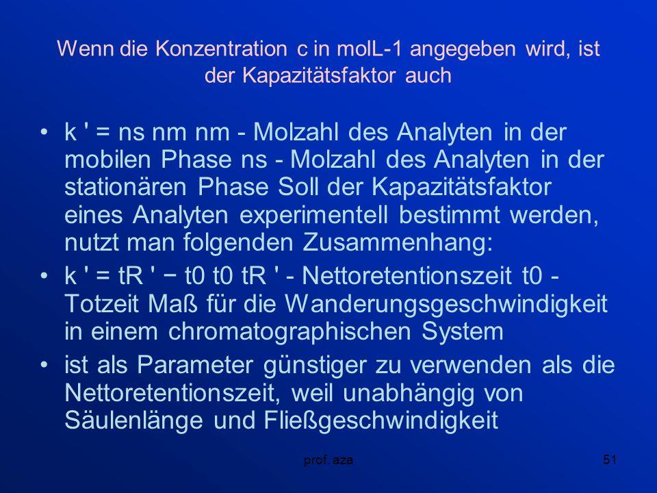Wenn die Konzentration c in molL-1 angegeben wird, ist der Kapazitätsfaktor auch
