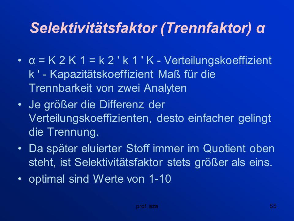 Selektivitätsfaktor (Trennfaktor) α