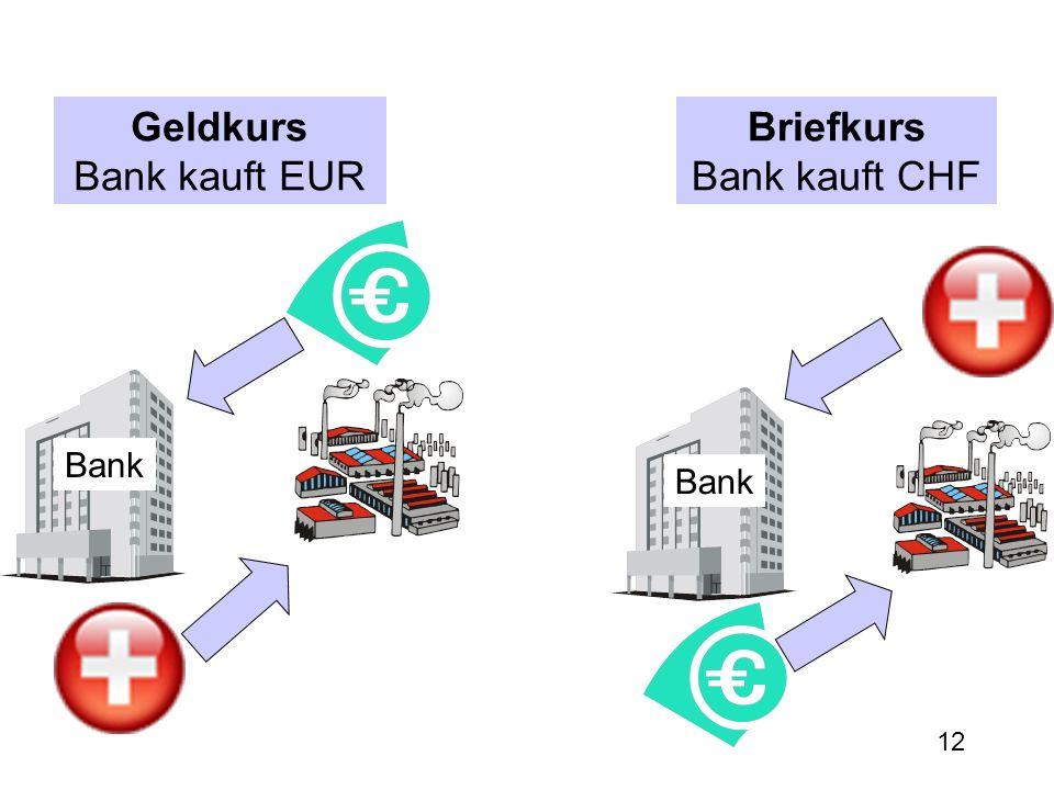Geldkurs Bank kauft EUR