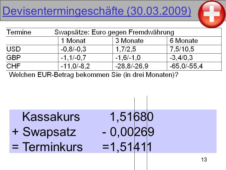Kassakurs 1,51680 + Swapsatz - 0,00269 = Terminkurs =1,51411