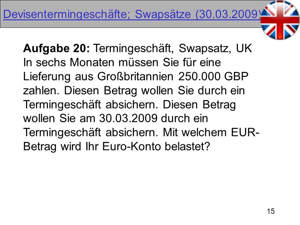 Devisentermingeschäfte; Swapsätze (30.03.2009)