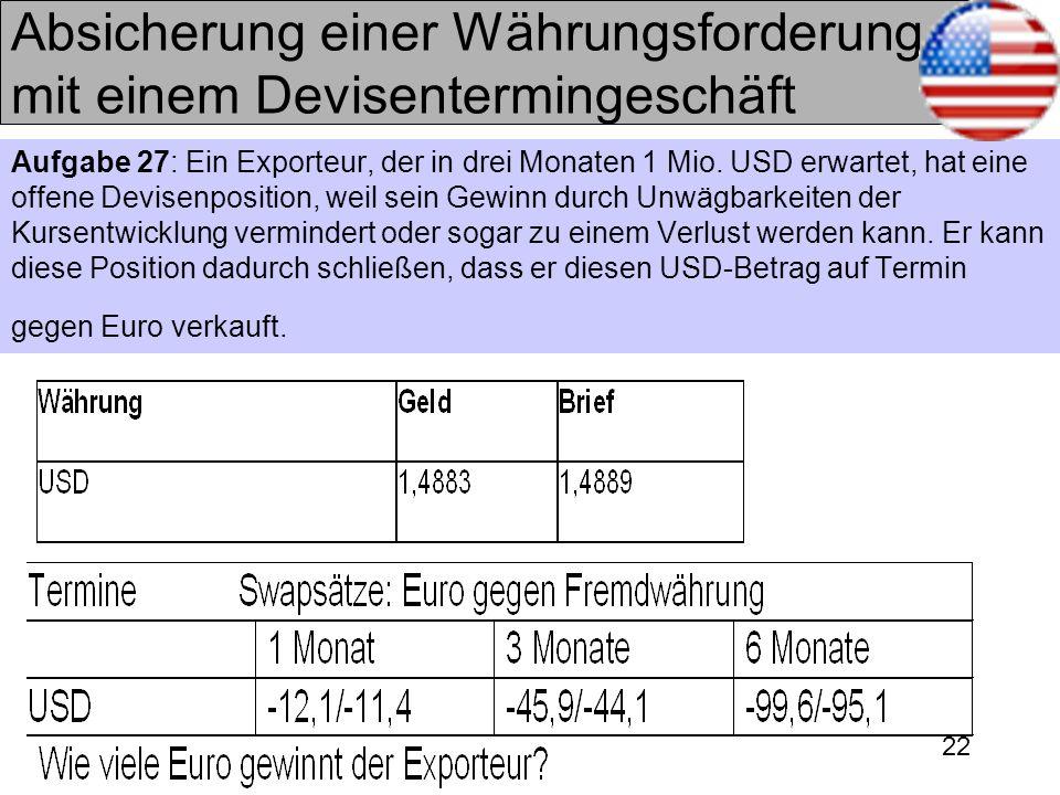 Absicherung einer Währungsforderung mit einem Devisentermingeschäft