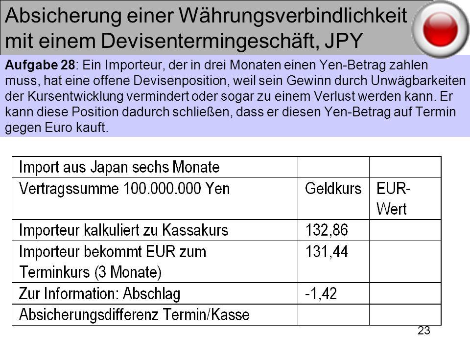 Absicherung einer Währungsverbindlichkeit mit einem Devisentermingeschäft, JPY