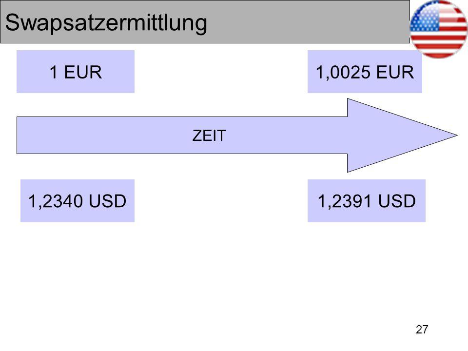 Swapsatzermittlung 1 EUR 1,0025 EUR ZEIT 1,2340 USD 1,2391 USD