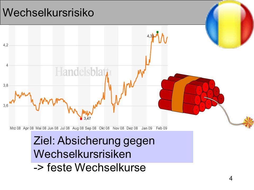 Wechselkursrisiko Ziel: Absicherung gegen Wechselkursrisiken -> feste Wechselkurse