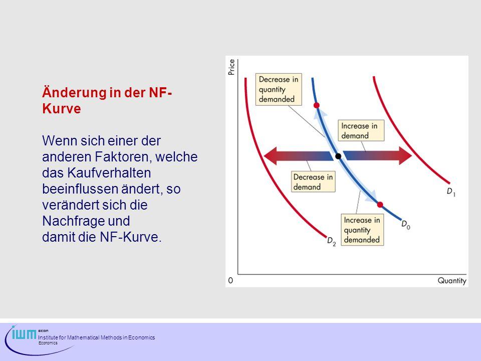 Änderung in der NF-Kurve