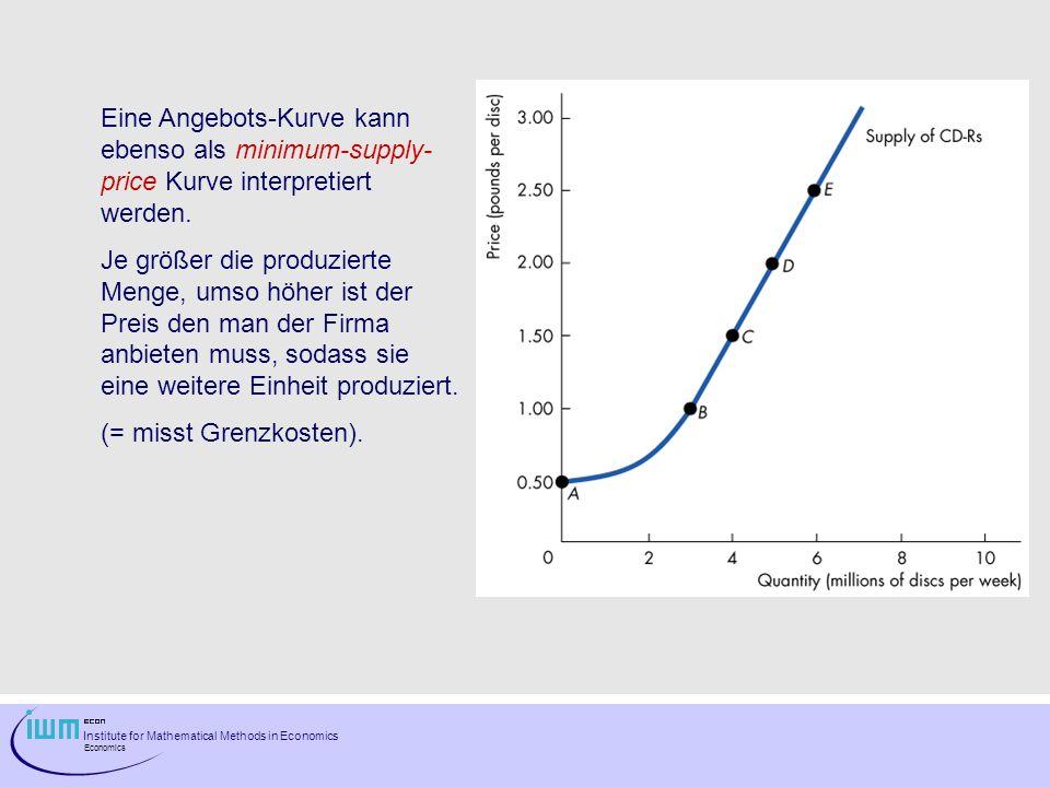Eine Angebots-Kurve kann ebenso als minimum-supply-