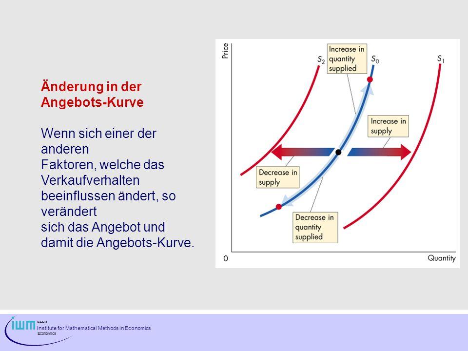 Änderung in der Angebots-Kurve