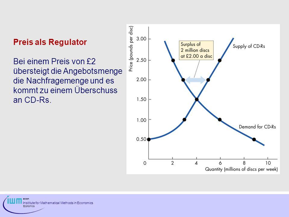 Preis als Regulator Bei einem Preis von £2. übersteigt die Angebotsmenge. die Nachfragemenge und es.