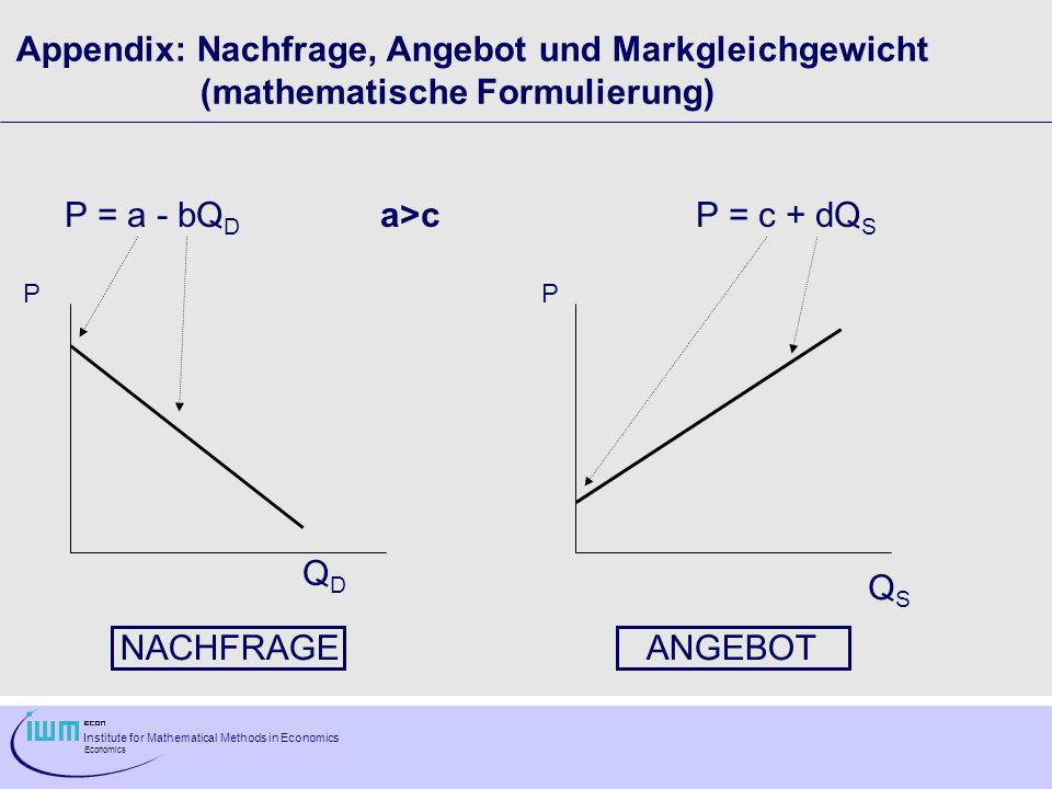 Appendix: Nachfrage, Angebot und Markgleichgewicht