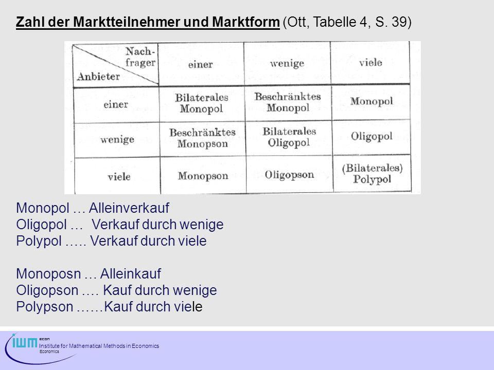 Zahl der Marktteilnehmer und Marktform (Ott, Tabelle 4, S. 39)