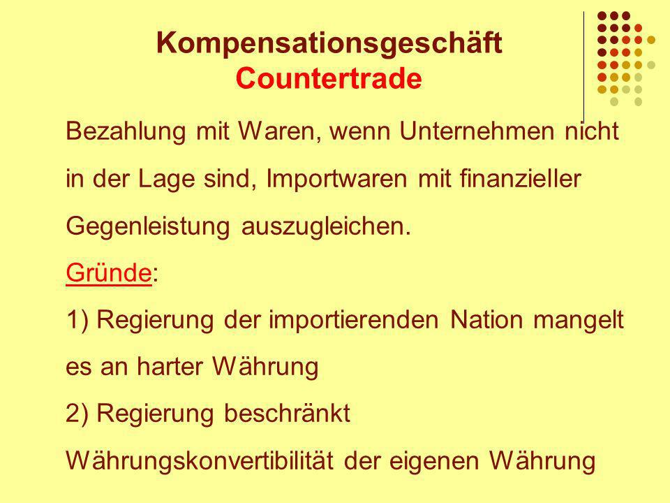 Kompensationsgeschäft Countertrade