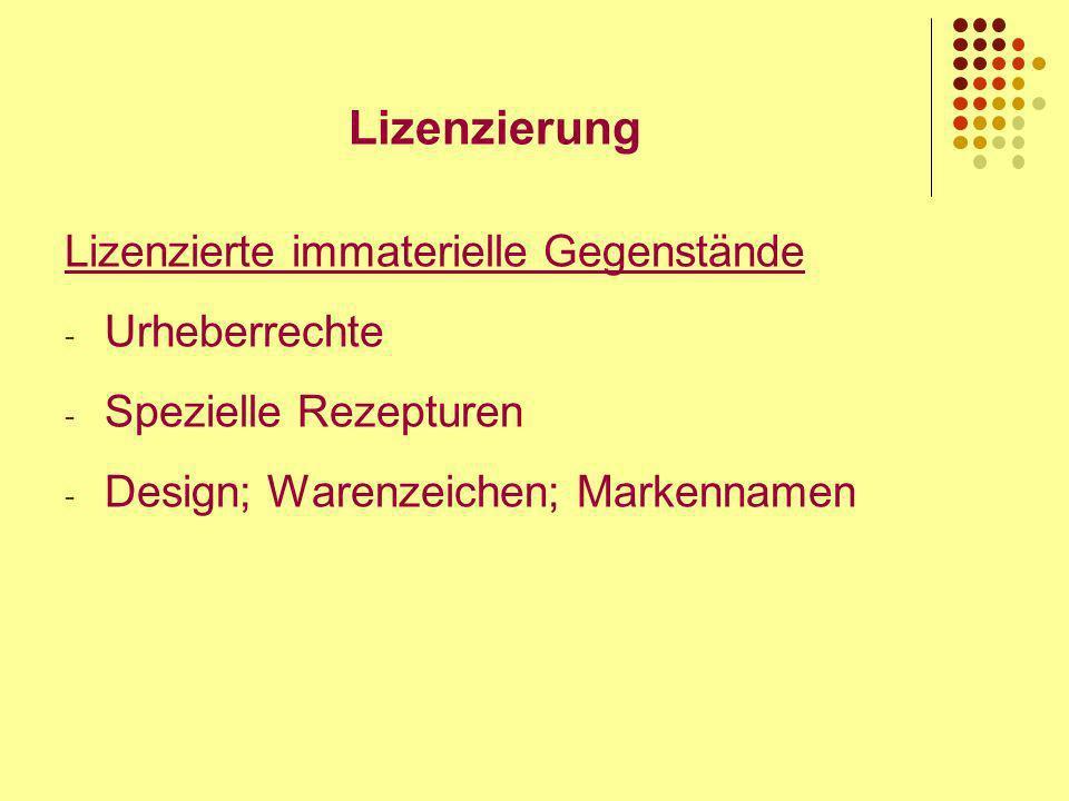 Lizenzierung Lizenzierte immaterielle Gegenstände Urheberrechte