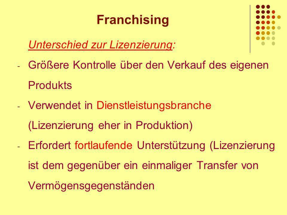 Franchising Unterschied zur Lizenzierung:
