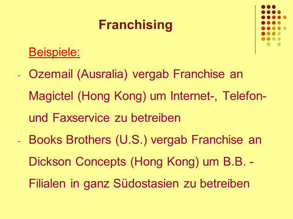 Franchising Beispiele: