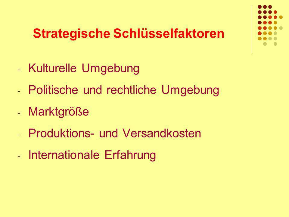 Strategische Schlüsselfaktoren