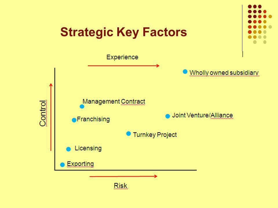 Strategic Key Factors