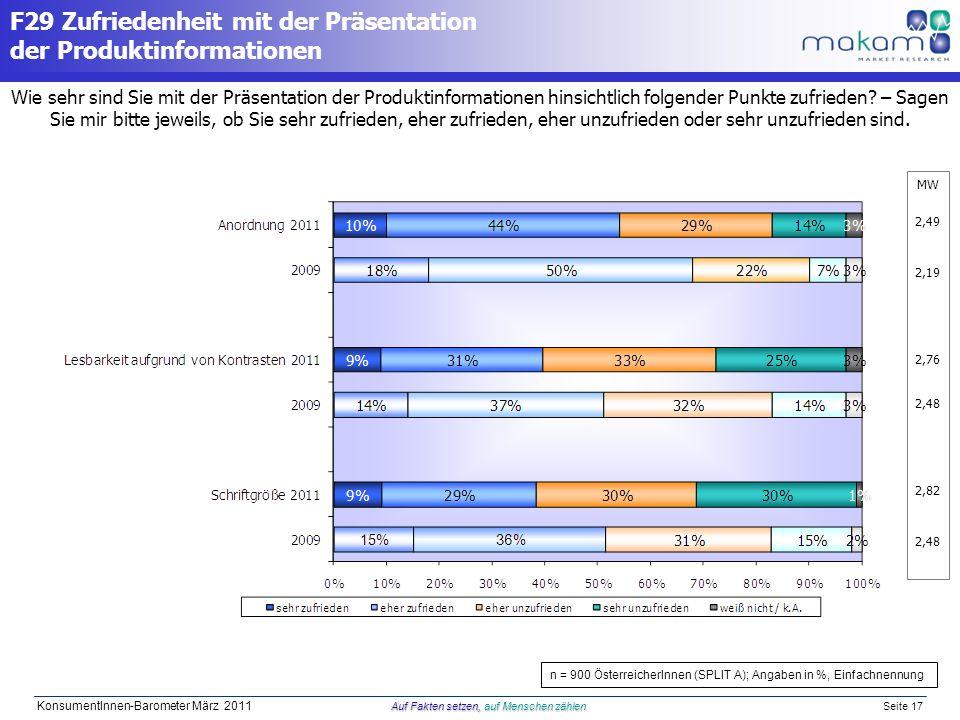 F29 Zufriedenheit mit der Präsentation der Produktinformationen