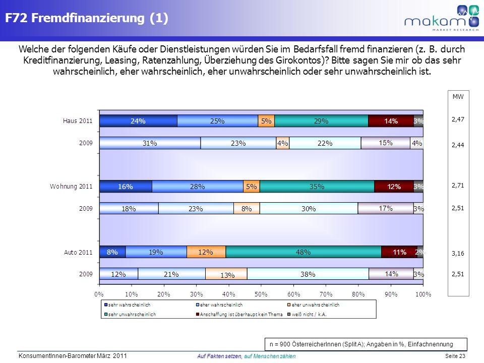 F72 Fremdfinanzierung (1)