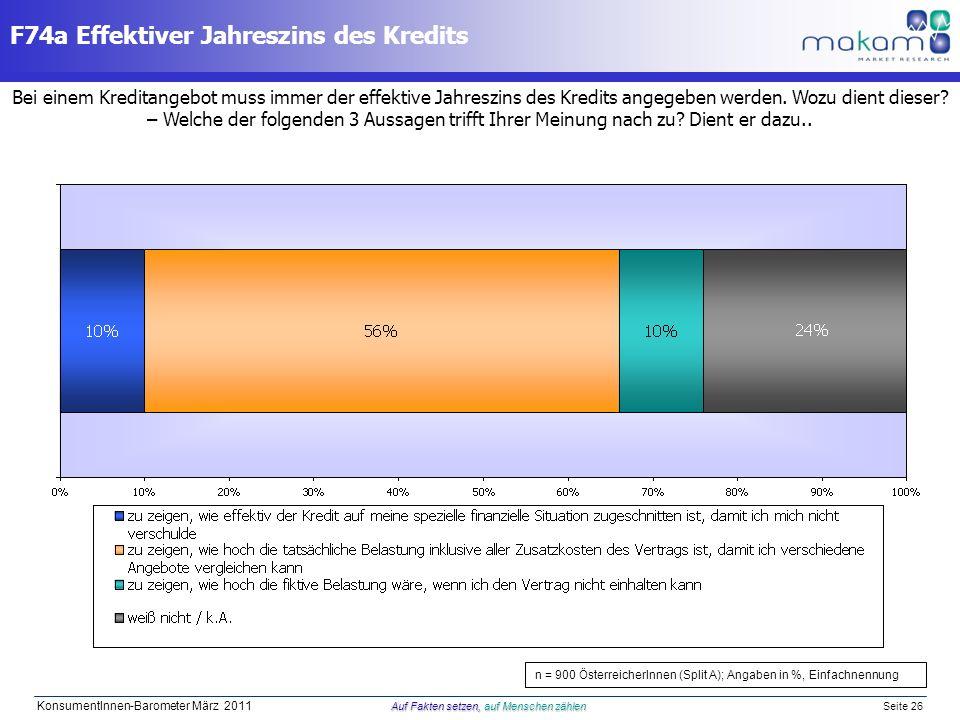 F74a Effektiver Jahreszins des Kredits
