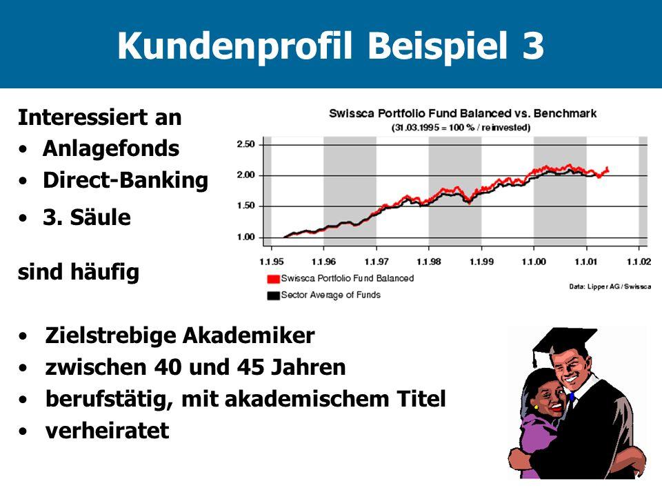 Kundenprofil Beispiel 3