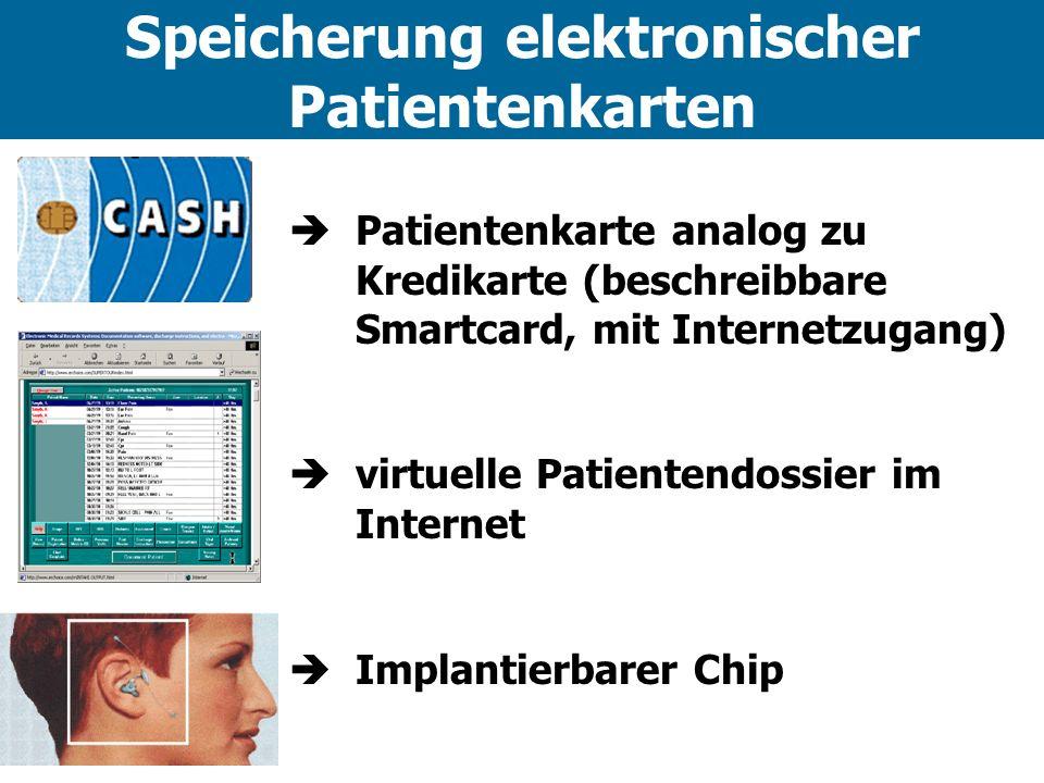 Speicherung elektronischer Patientenkarten