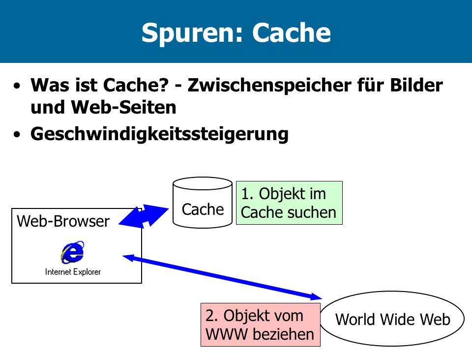 Spuren: Cache Was ist Cache - Zwischenspeicher für Bilder und Web-Seiten. Geschwindigkeitssteigerung.