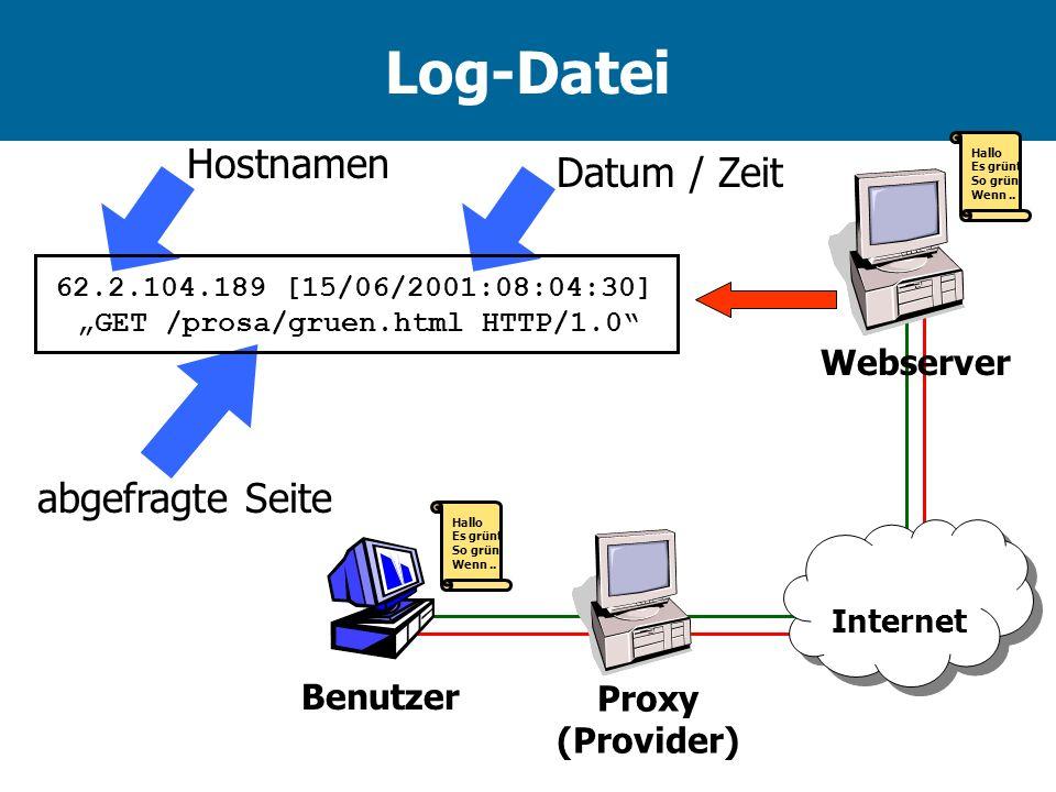 Log-Datei Hostnamen Datum / Zeit abgefragte Seite Webserver Benutzer