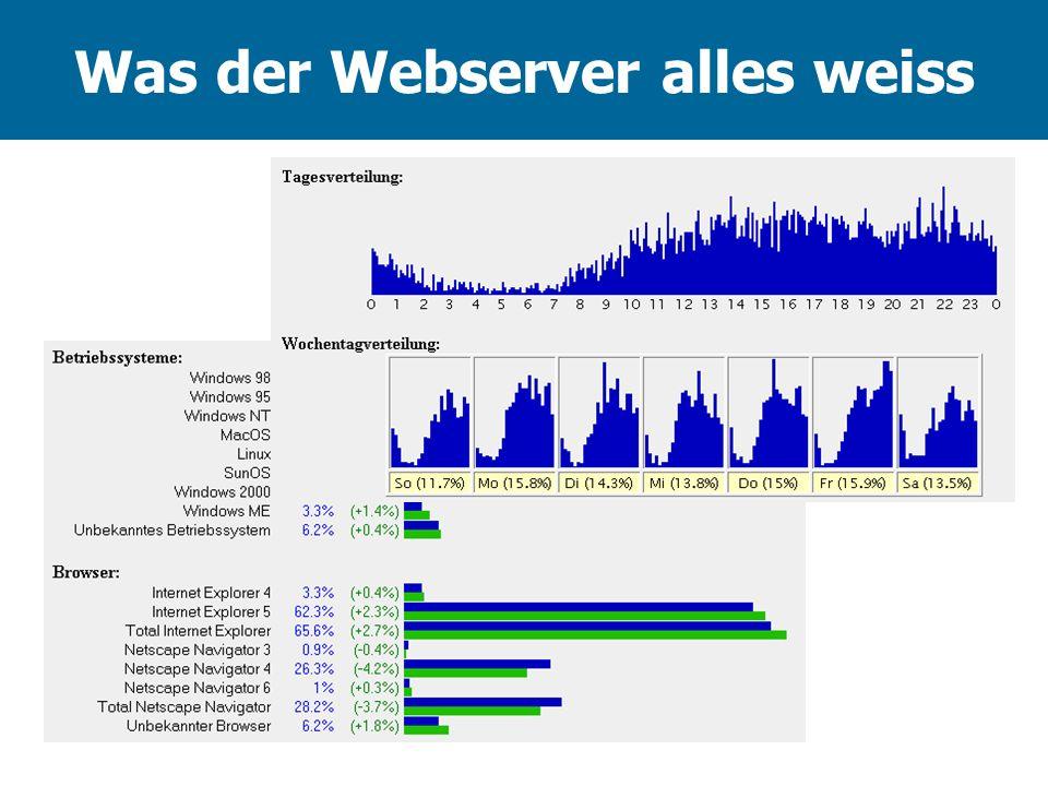 Was der Webserver alles weiss