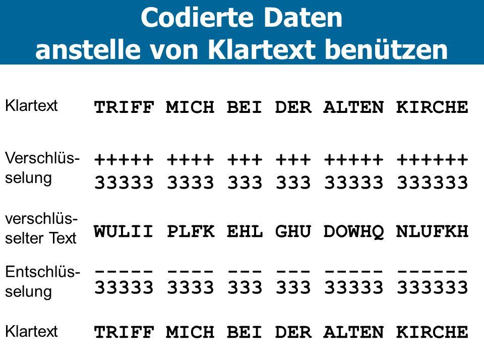 Codierte Daten anstelle von Klartext benützen