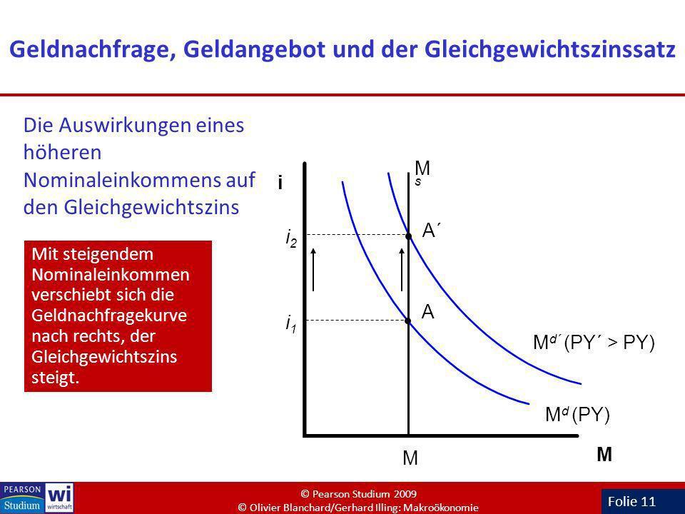 Geldnachfrage, Geldangebot und der Gleichgewichtszinssatz
