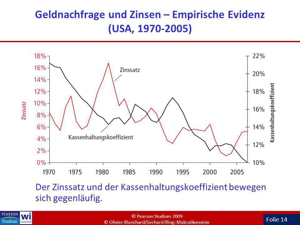 Geldnachfrage und Zinsen – Empirische Evidenz (USA, 1970-2005)