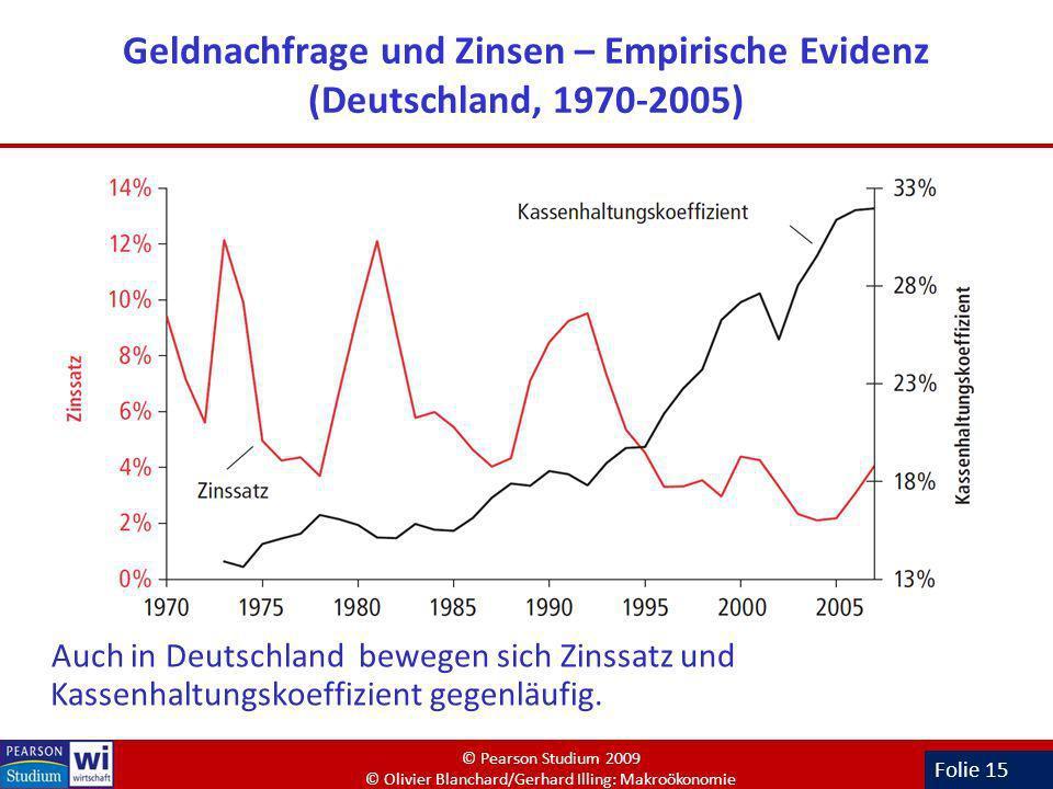 Geldnachfrage und Zinsen – Empirische Evidenz (Deutschland, 1970-2005)