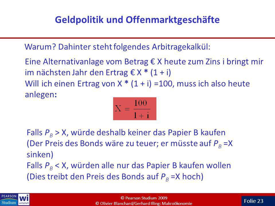 Geldpolitik und Offenmarktgeschäfte