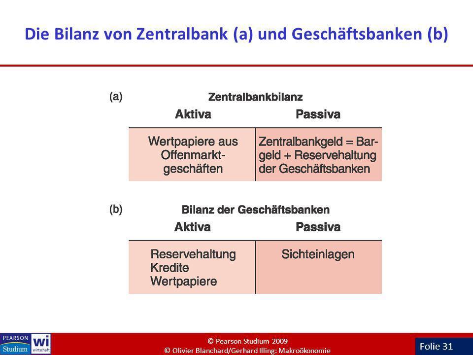 Die Bilanz von Zentralbank (a) und Geschäftsbanken (b)