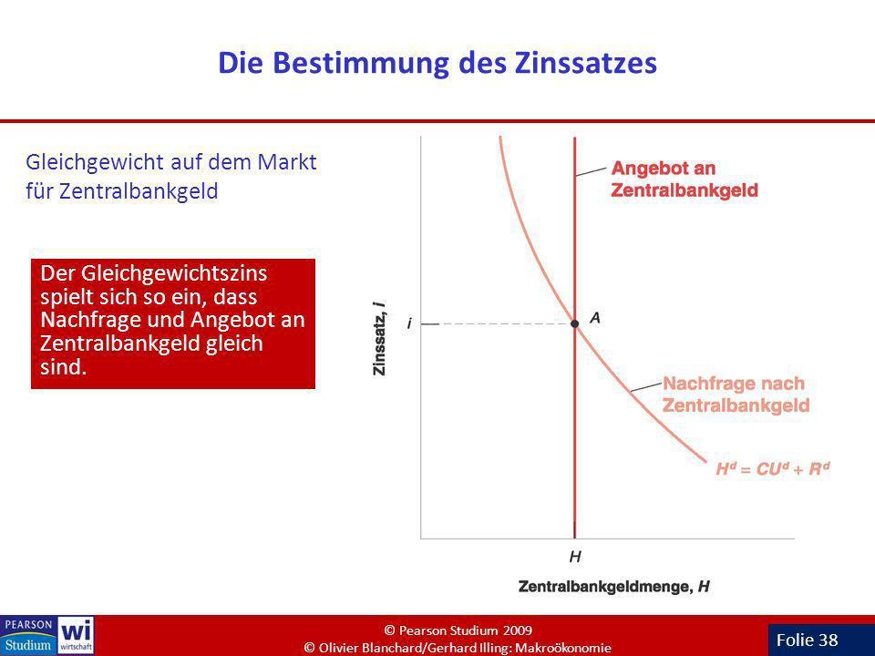 Die Bestimmung des Zinssatzes