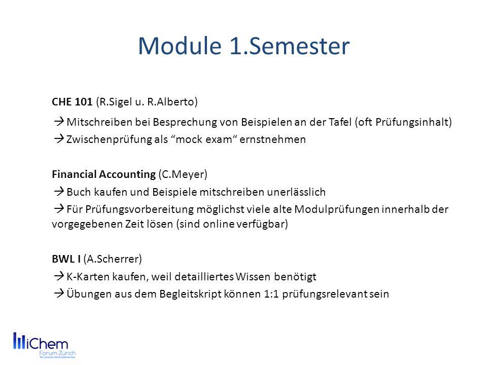 Module 1.Semester CHE 101 (R.Sigel u. R.Alberto)