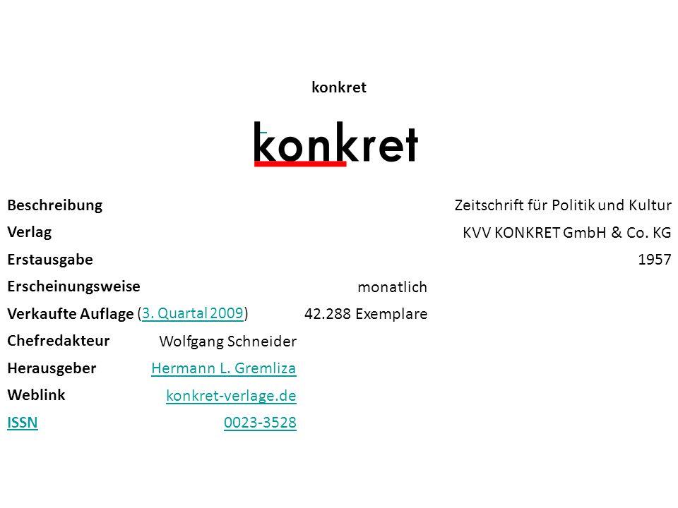 konkret Beschreibung. Zeitschrift für Politik und Kultur. Verlag.
