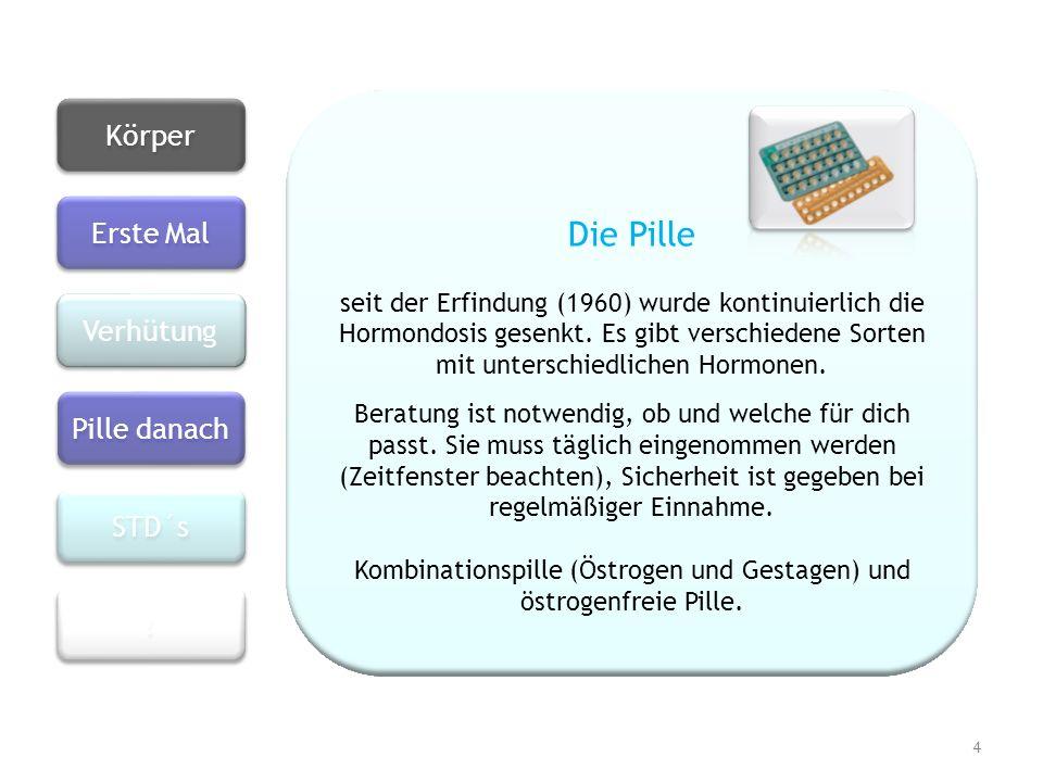 Kombinationspille (Östrogen und Gestagen) und östrogenfreie Pille.