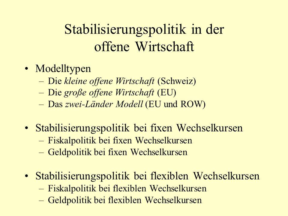 Stabilisierungspolitik in der offene Wirtschaft