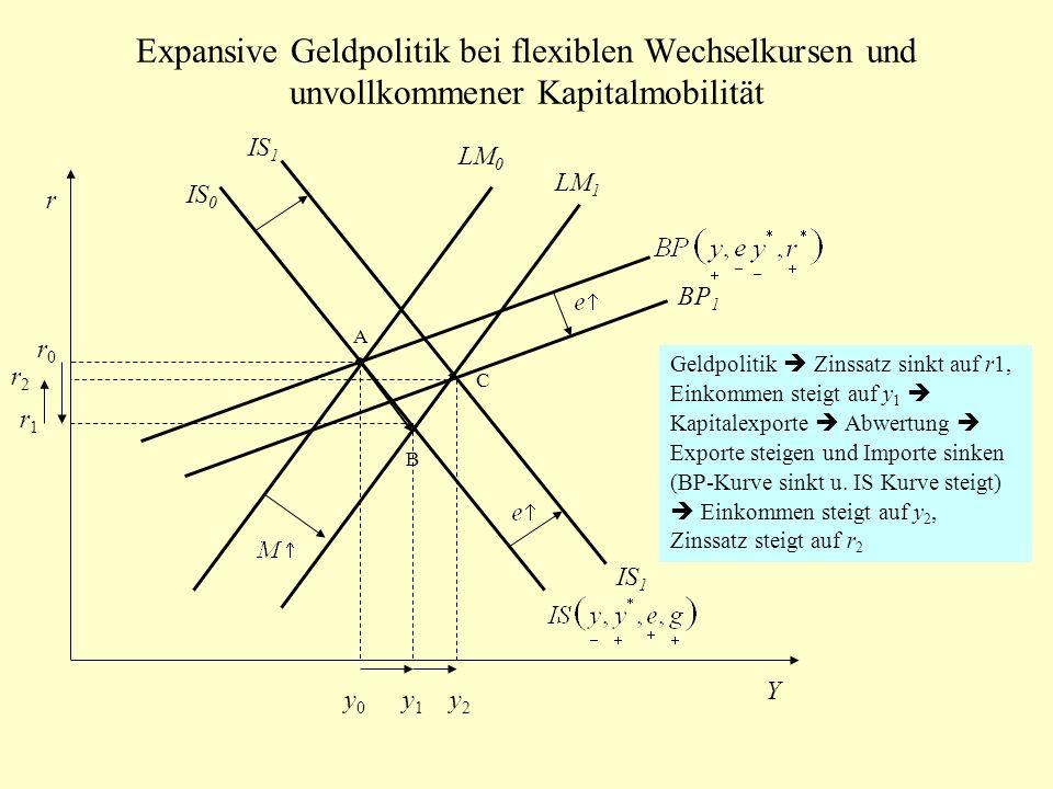 Expansive Geldpolitik bei flexiblen Wechselkursen und unvollkommener Kapitalmobilität