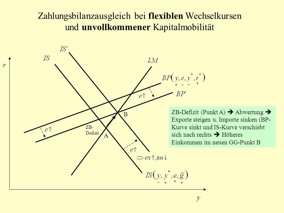 Zahlungsbilanzausgleich bei flexiblen Wechselkursen und unvollkommener Kapitalmobilität