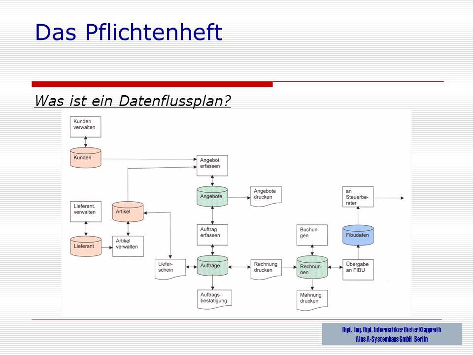 Das Pflichtenheft Was ist ein Datenflussplan